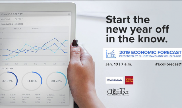 Economic Forecast ad, Hands holding a tablet showing financial charts and graphs